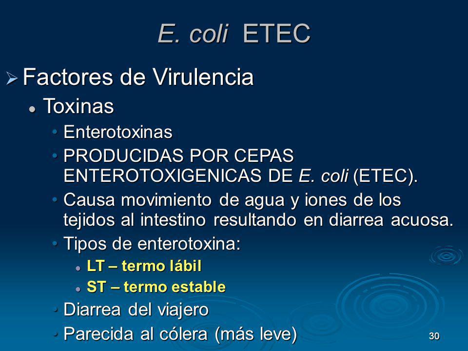 E. coli ETEC Factores de Virulencia Toxinas Enterotoxinas