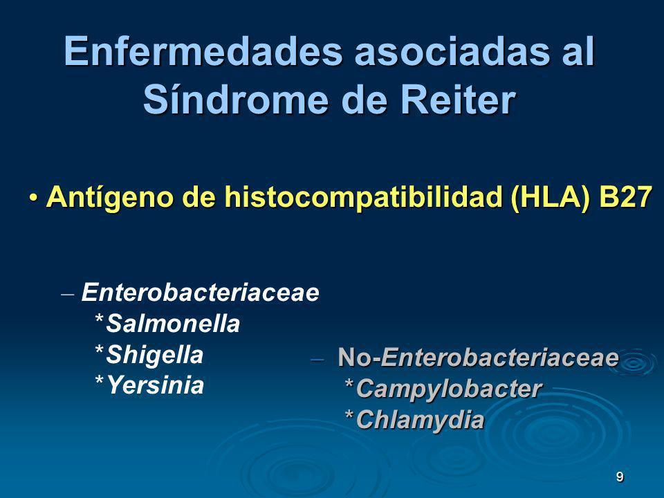Enfermedades asociadas al Síndrome de Reiter