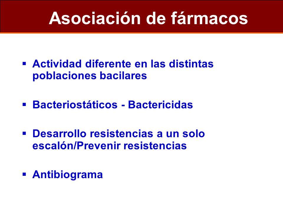 Asociación de fármacos