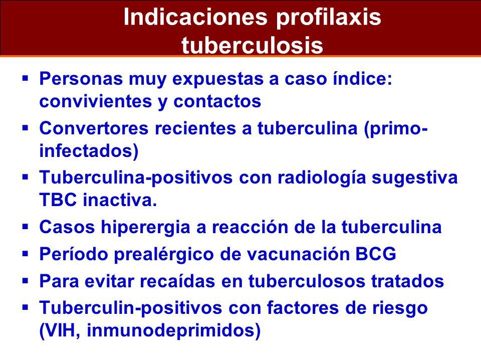Indicaciones profilaxis tuberculosis