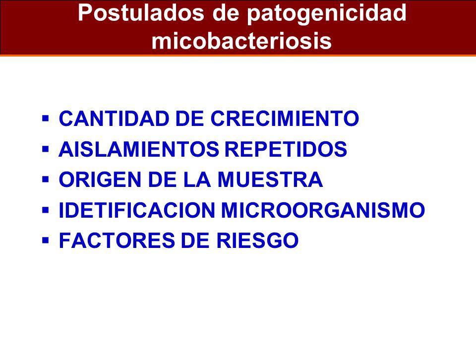 Postulados de patogenicidad micobacteriosis