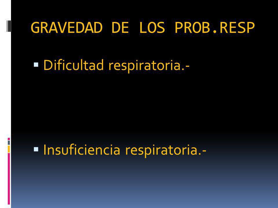 GRAVEDAD DE LOS PROB.RESP