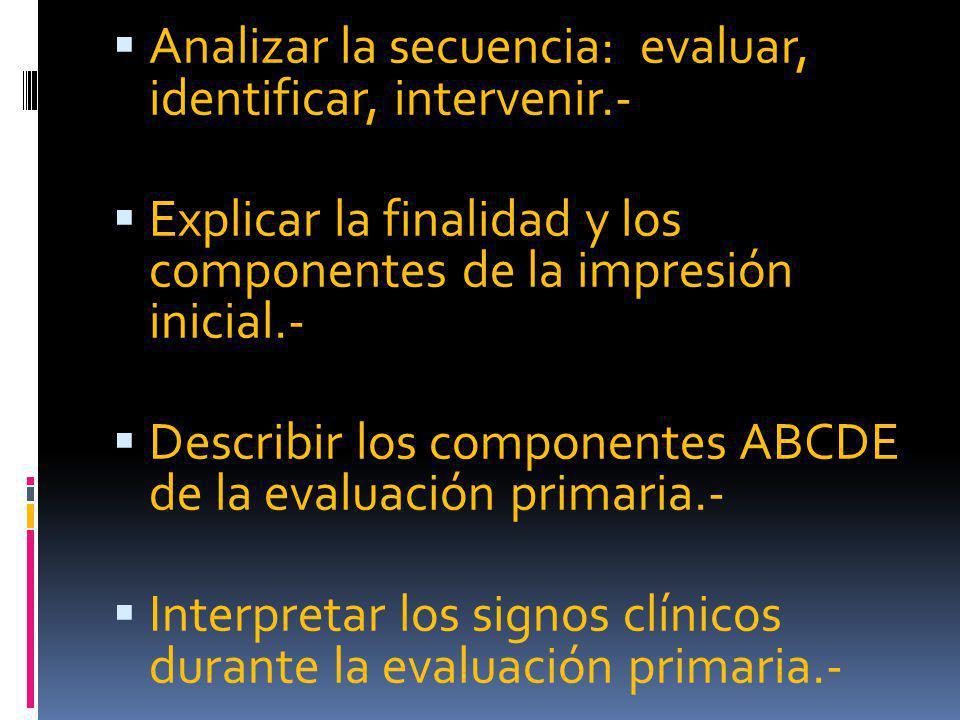 Analizar la secuencia: evaluar, identificar, intervenir.-