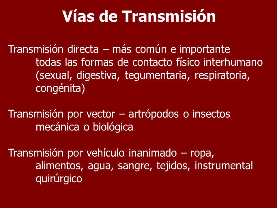 Vías de Transmisión Transmisión directa – más común e importante