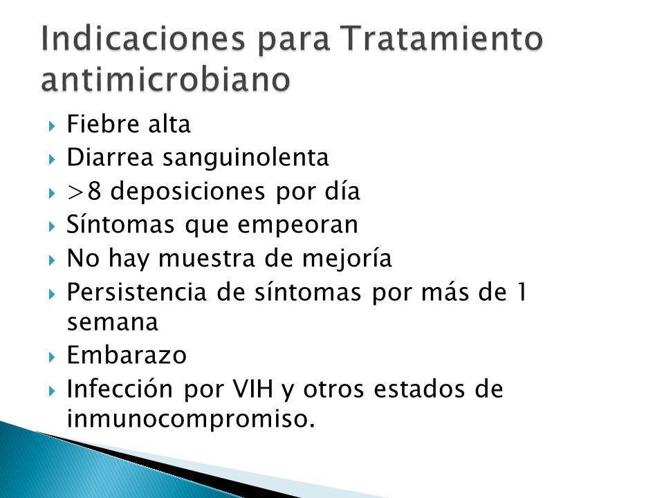 Indicaciones para Tratamiento antimicrobiano