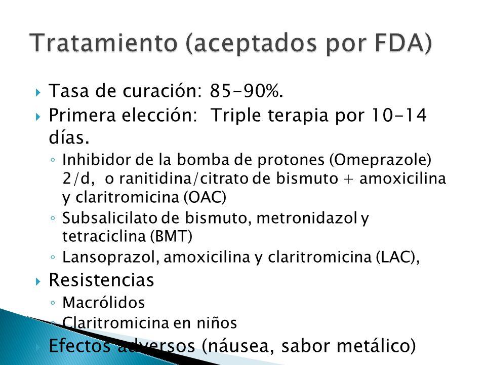 Tratamiento (aceptados por FDA)