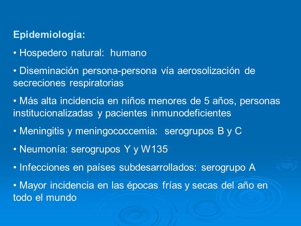Epidemiología:Hospedero natural: humano. Diseminación persona-persona vía aerosolización de secreciones respiratorias.