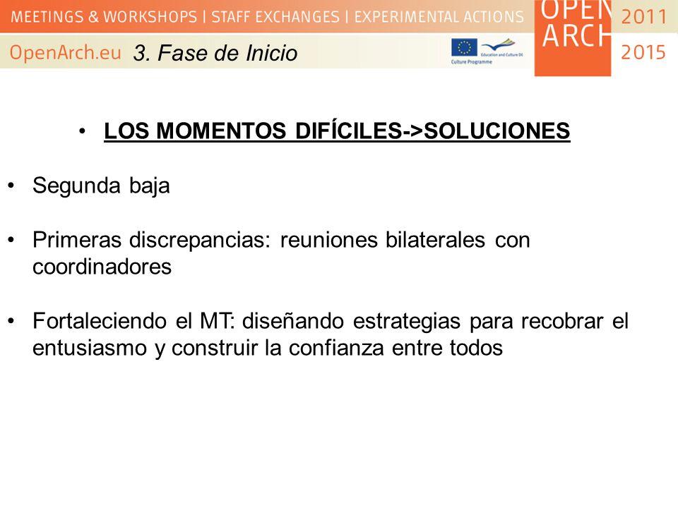 LOS MOMENTOS DIFÍCILES->SOLUCIONES