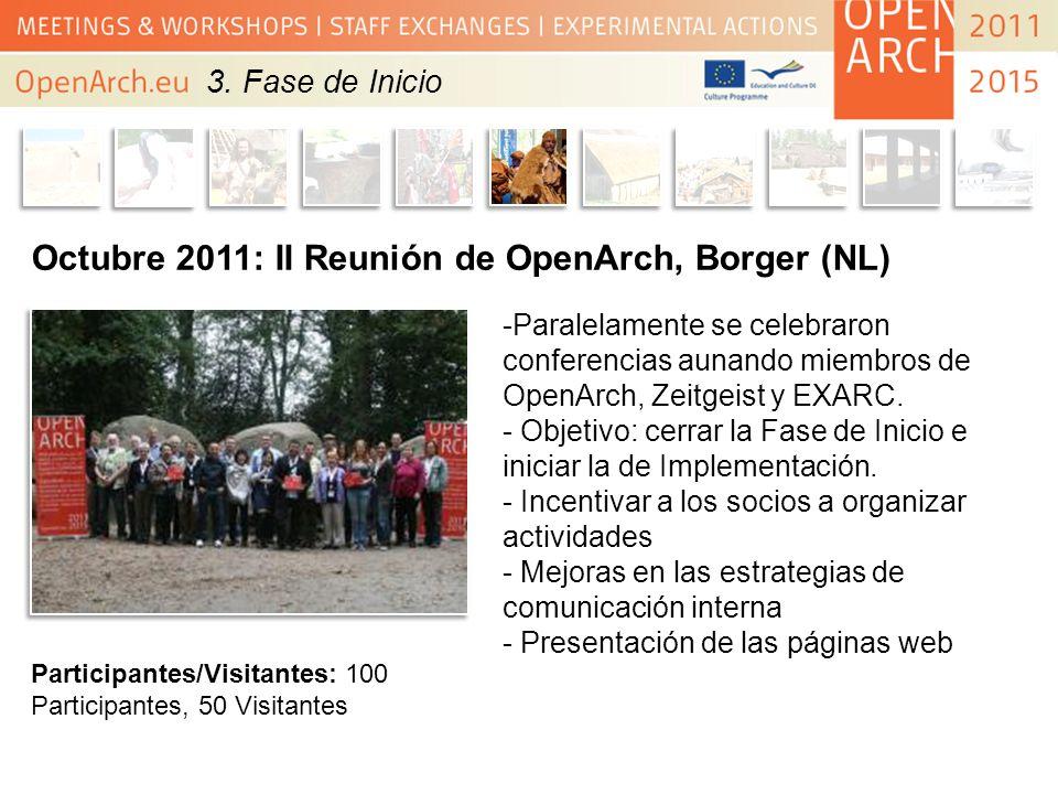 Octubre 2011: II Reunión de OpenArch, Borger (NL)