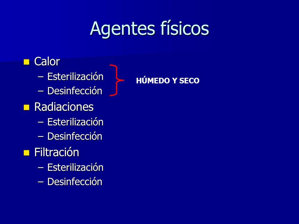 Agentes físicos Calor Radiaciones Filtración Esterilización