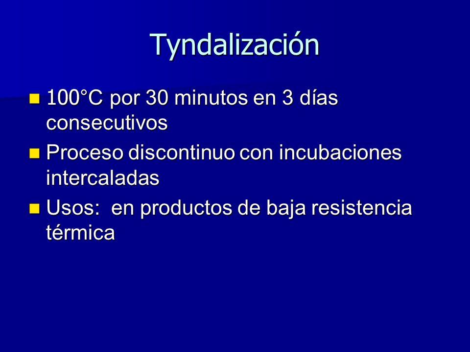 Tyndalización 100°C por 30 minutos en 3 días consecutivos