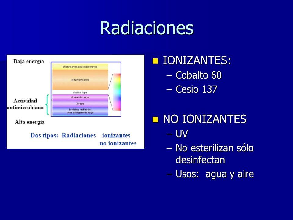 Radiaciones IONIZANTES: NO IONIZANTES Cobalto 60 Cesio 137 UV