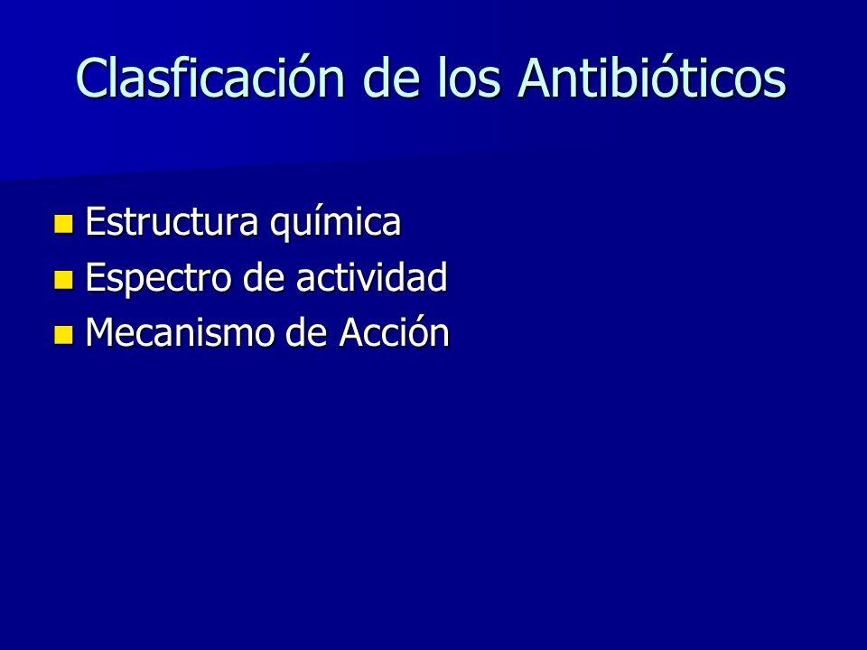 Clasficación de los Antibióticos
