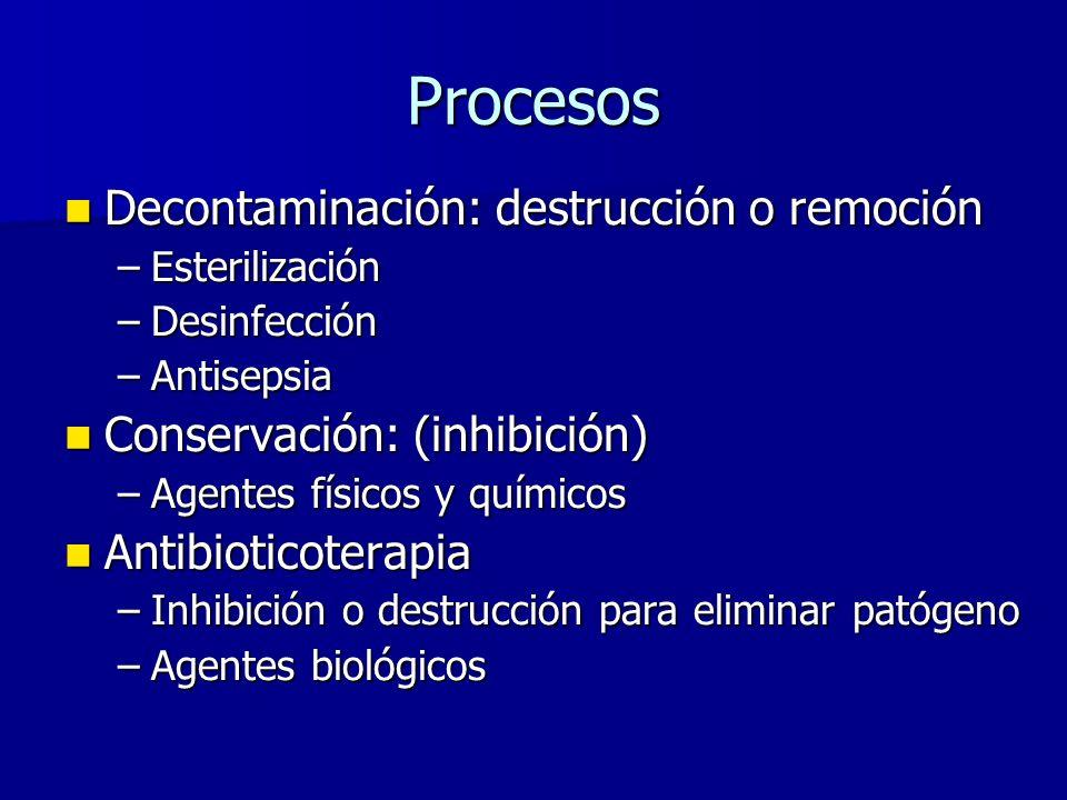 Procesos Decontaminación: destrucción o remoción
