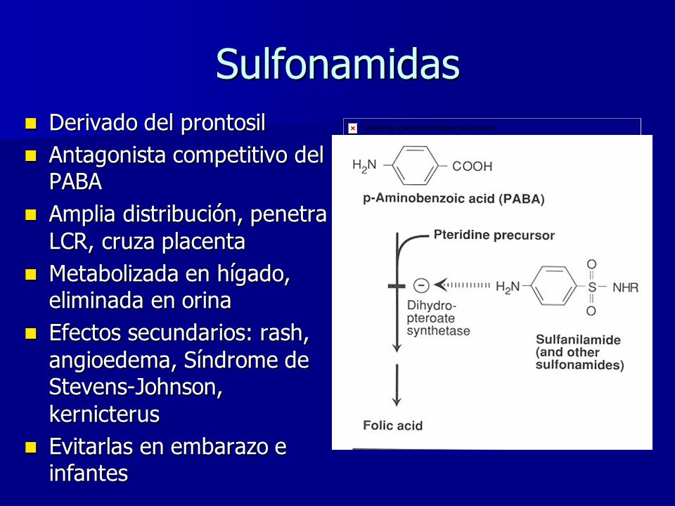 Sulfonamidas Derivado del prontosil Antagonista competitivo del PABA
