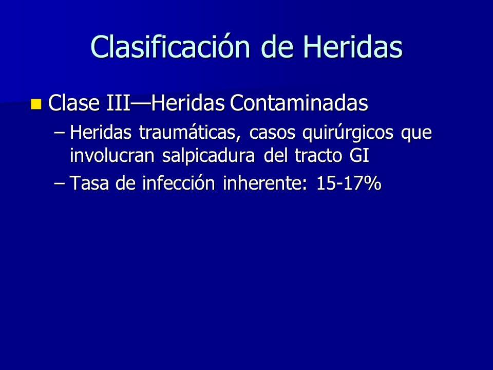 Clasificación de Heridas