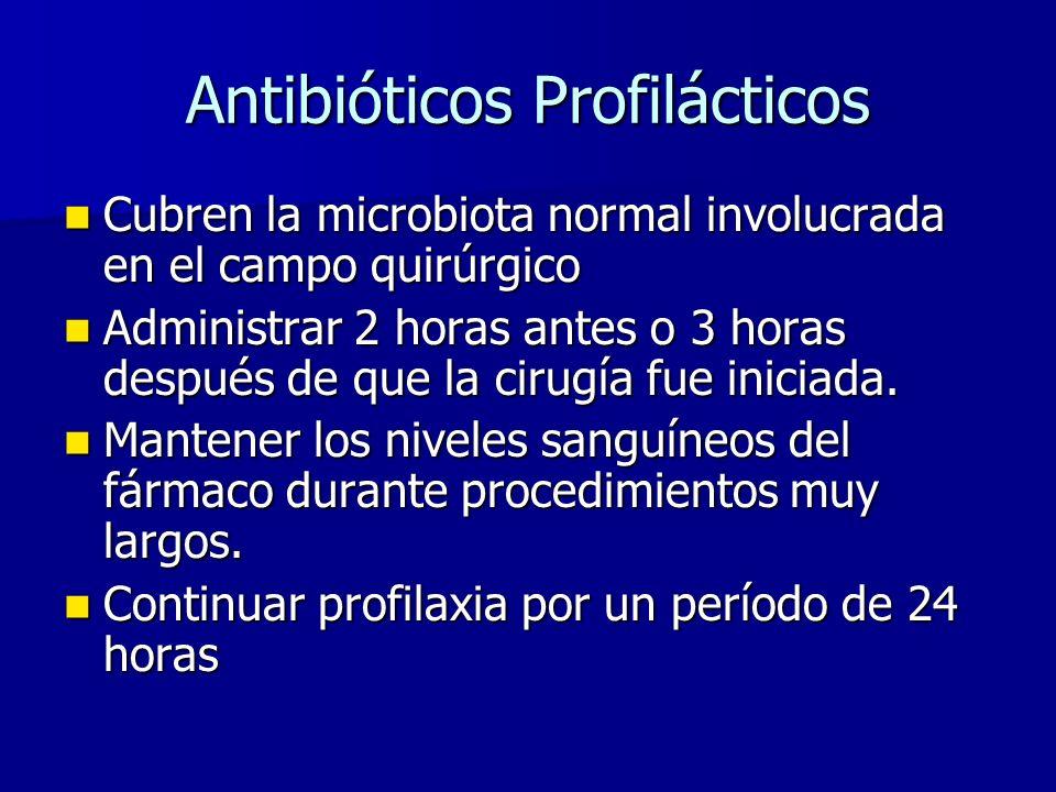 Antibióticos Profilácticos