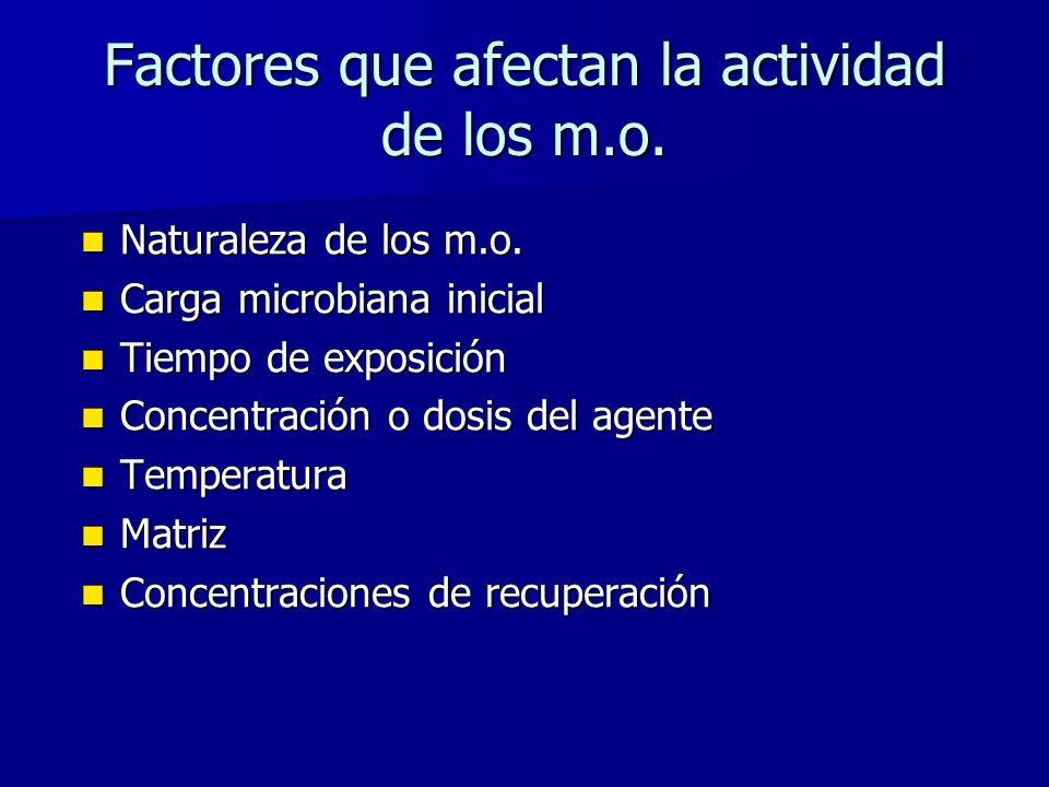 Factores que afectan la actividad de los m.o.