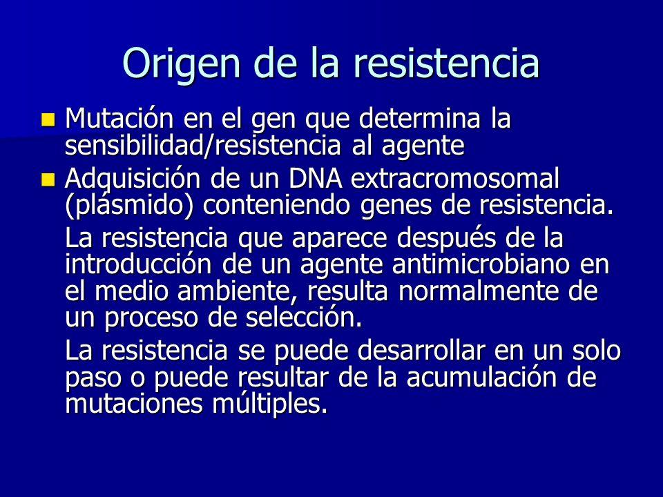 Origen de la resistencia