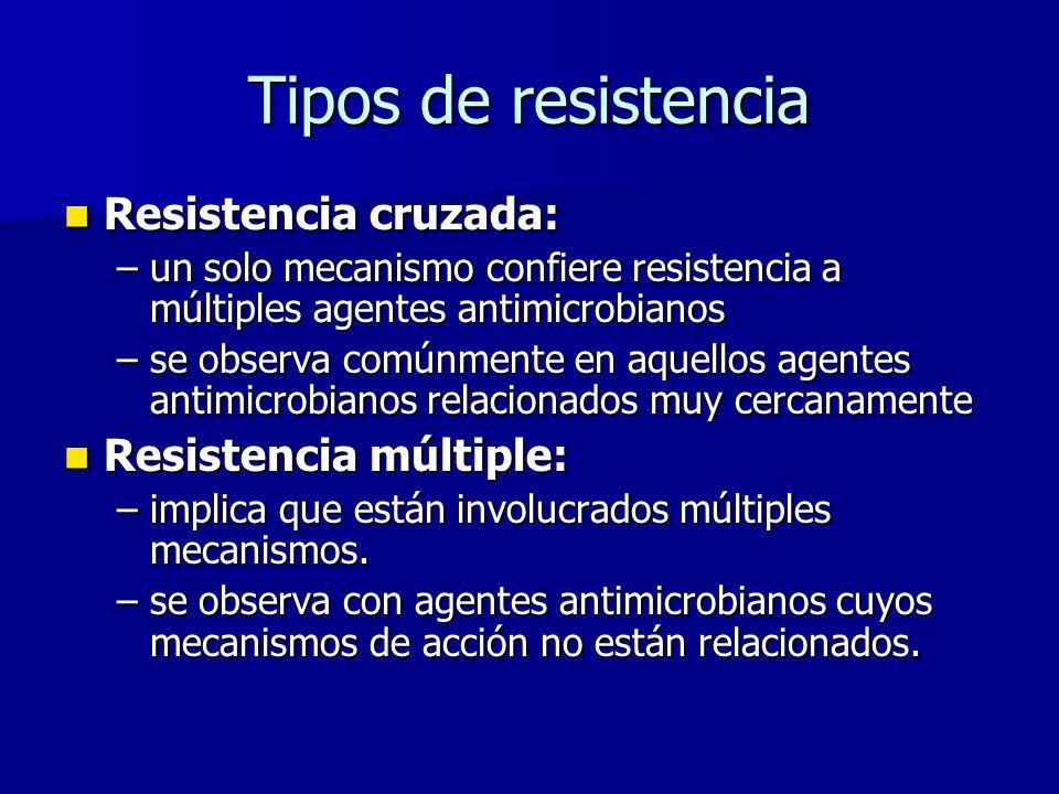 Tipos de resistencia Resistencia cruzada: Resistencia múltiple: