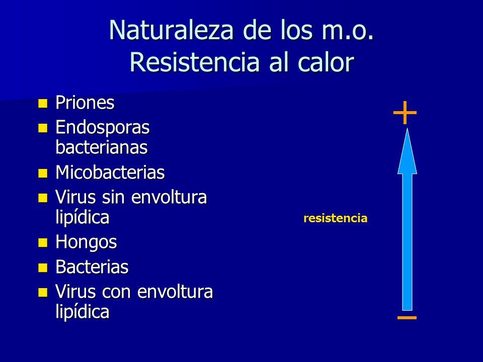 Naturaleza de los m.o. Resistencia al calor