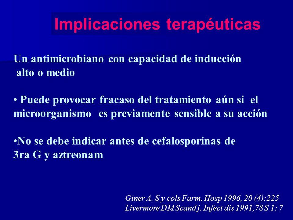 Implicaciones terapéuticas