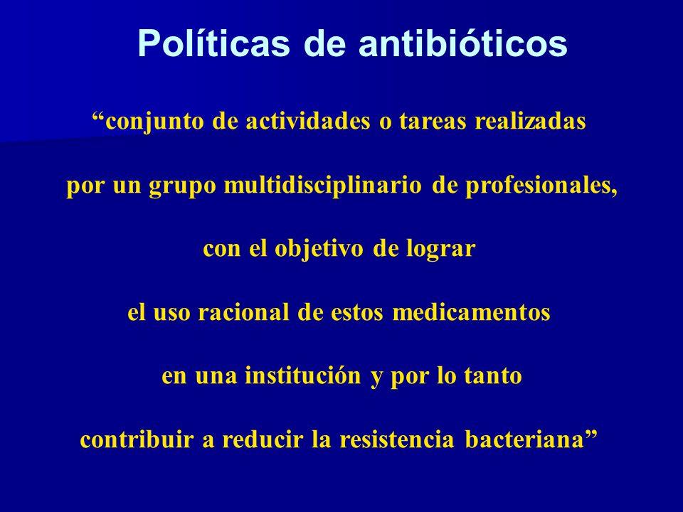 Políticas de antibióticos