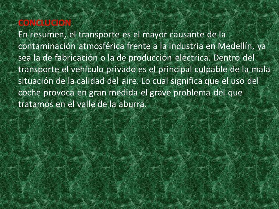 CONCLUCION En resumen, el transporte es el mayor causante de la contaminación atmosférica frente a la industria en Medellín, ya sea la de fabricación o la de producción eléctrica.