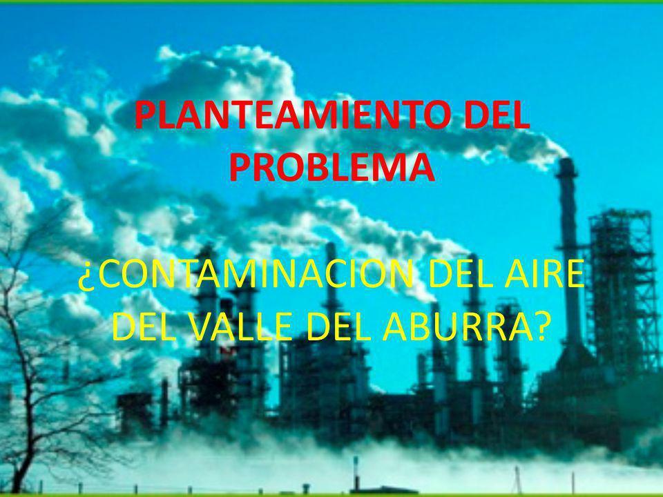PLANTEAMIENTO DEL PROBLEMA ¿CONTAMINACION DEL AIRE DEL VALLE DEL ABURRA