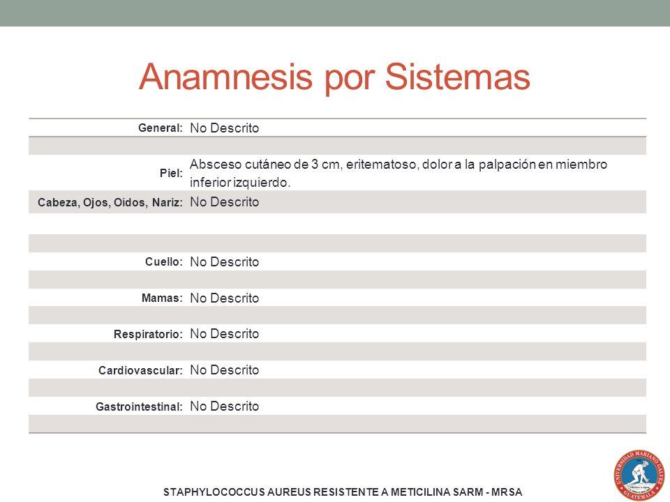 Anamnesis por Sistemas