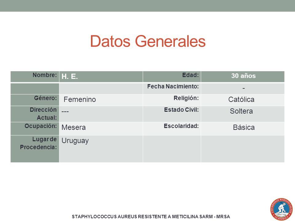 Datos Generales H. E. Femenino Católica --- Soltera Mesera Básica