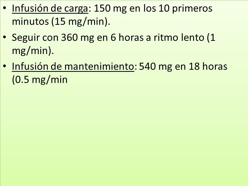 Infusión de carga: 150 mg en los 10 primeros minutos (15 mg/min).