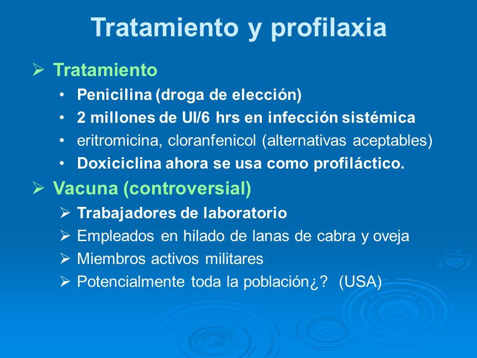 Tratamiento y profilaxia
