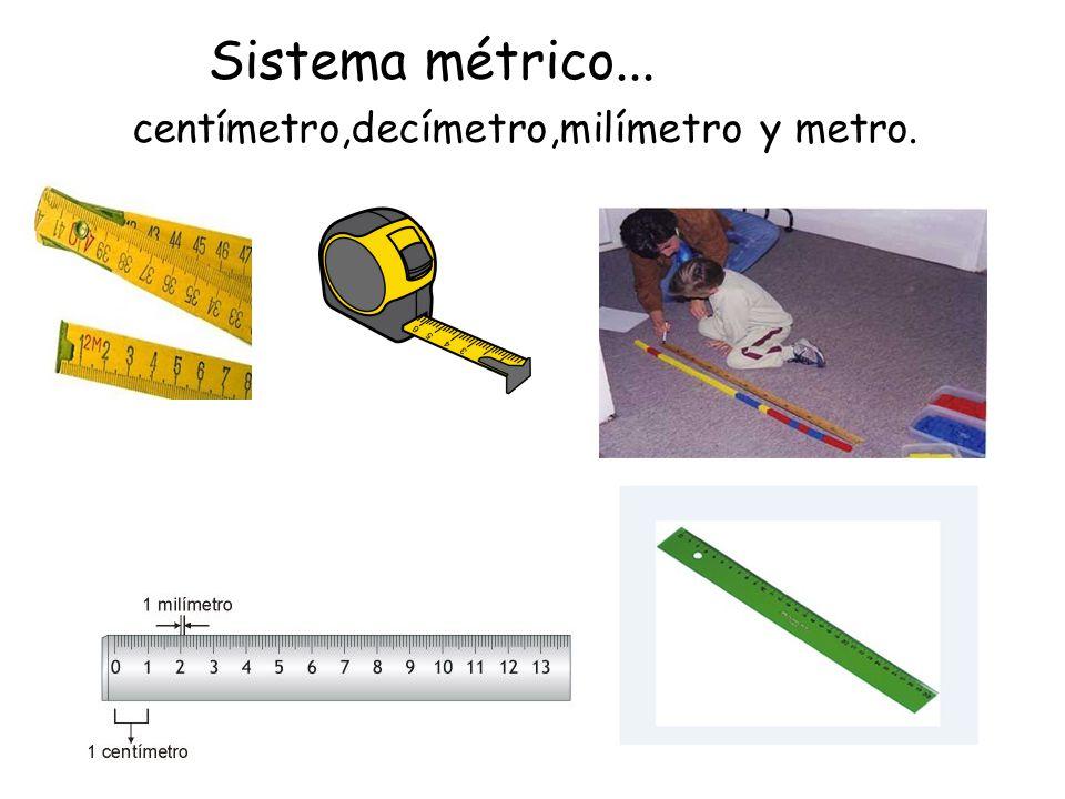 Sistema métrico... centímetro,decímetro,milímetro y metro.