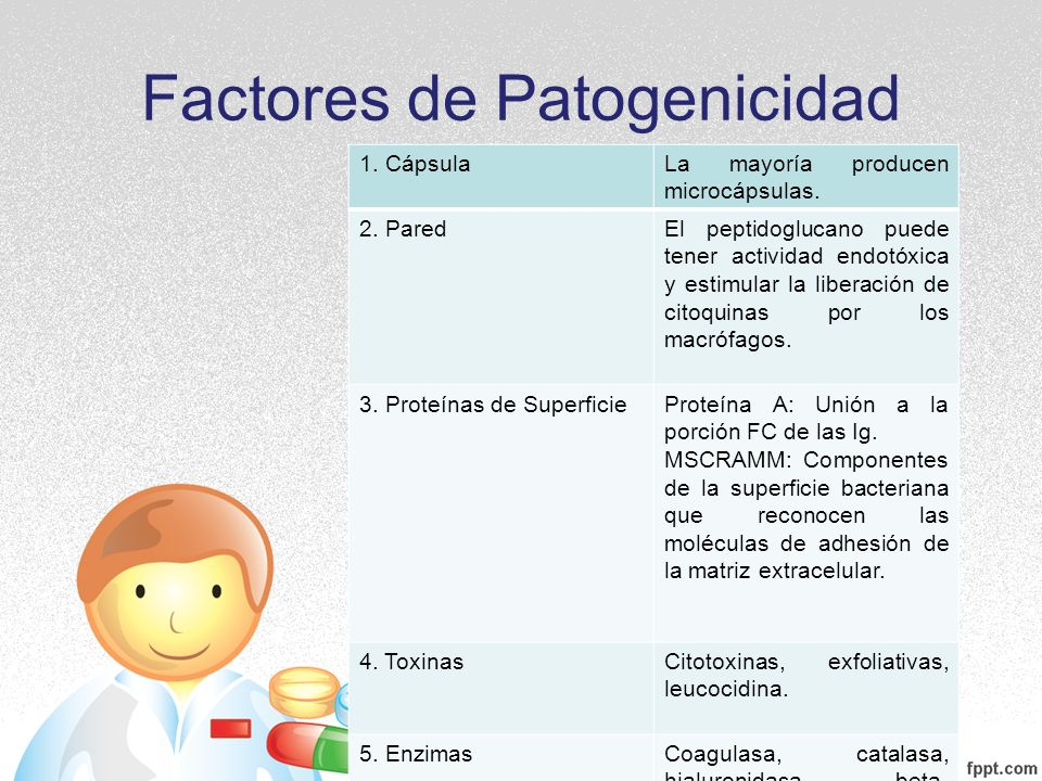 Factores de Patogenicidad
