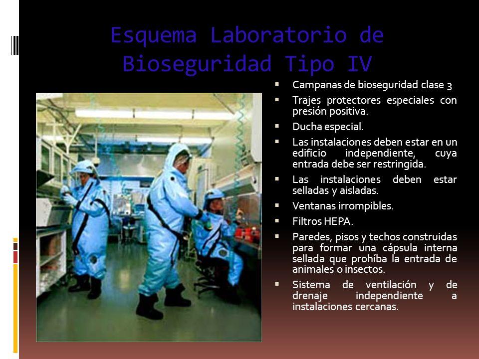 Esquema Laboratorio de Bioseguridad Tipo IV