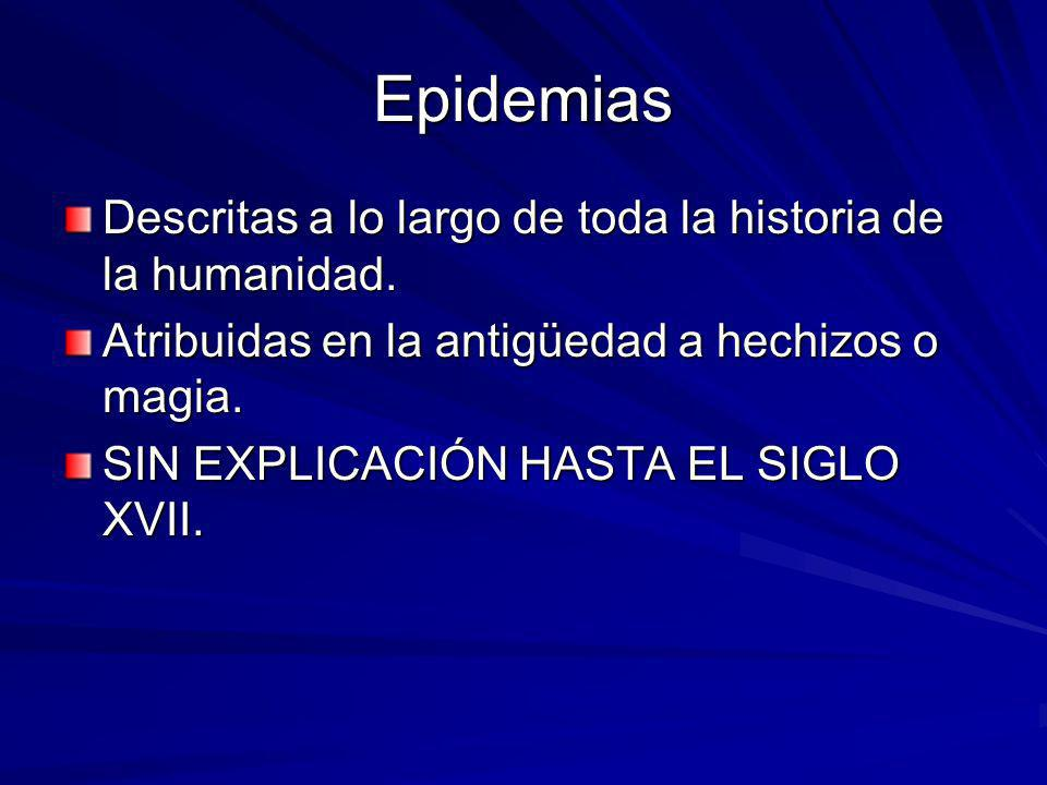 Epidemias Descritas a lo largo de toda la historia de la humanidad.