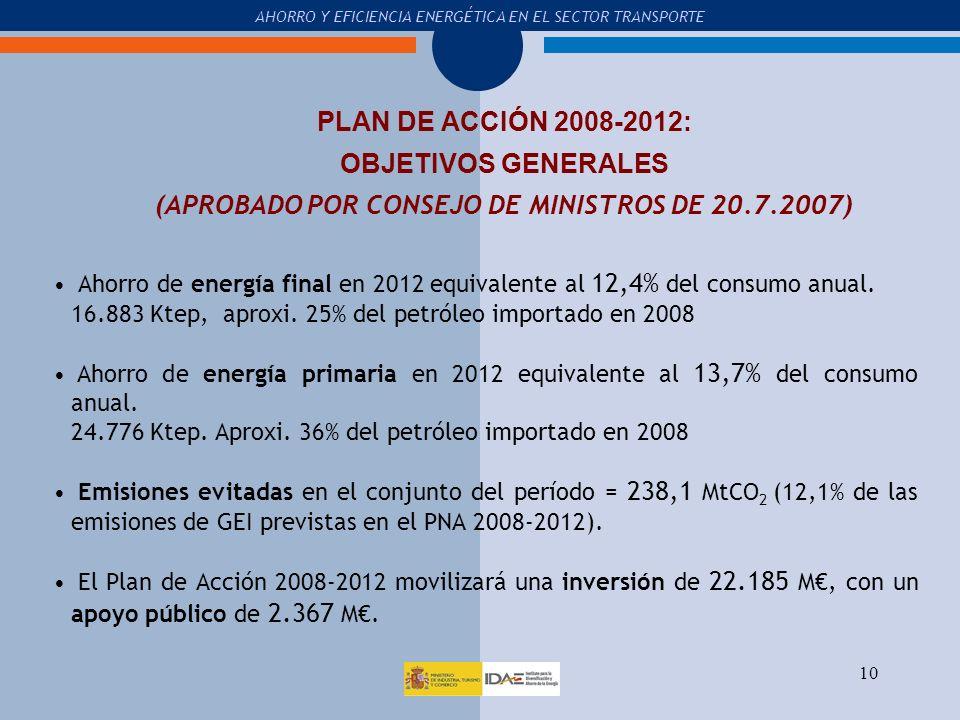 (APROBADO POR CONSEJO DE MINISTROS DE 20.7.2007)