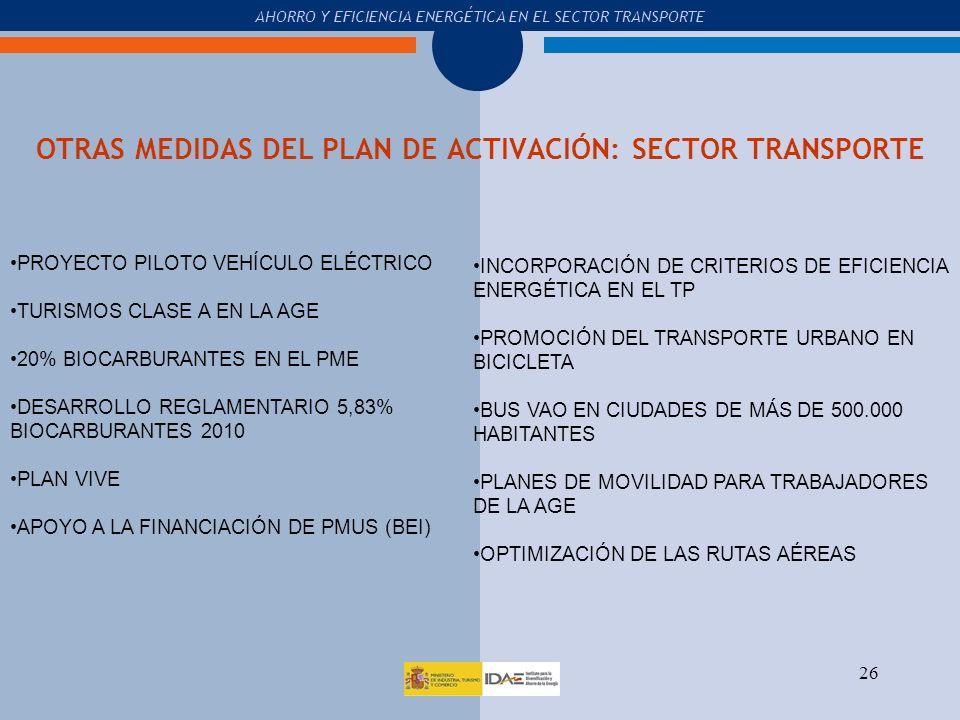 OTRAS MEDIDAS DEL PLAN DE ACTIVACIÓN: SECTOR TRANSPORTE