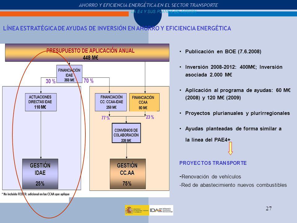 LA E4 Y SUS PLANES DE ACCIÓN