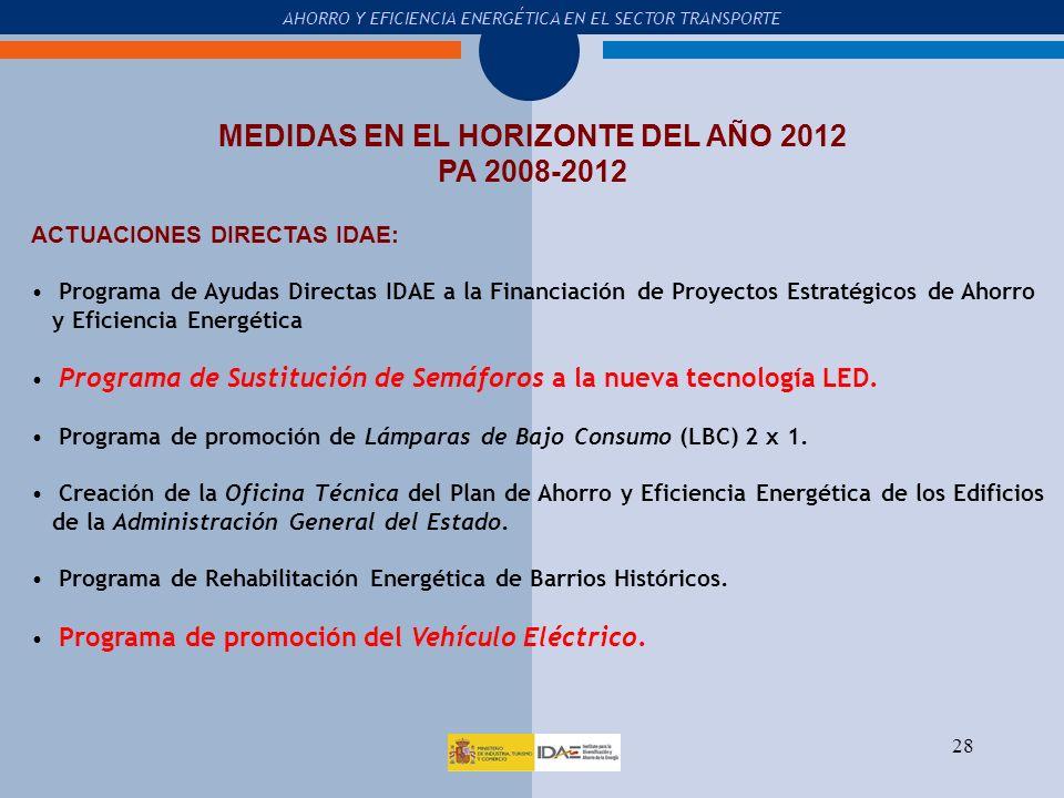 MEDIDAS EN EL HORIZONTE DEL AÑO 2012