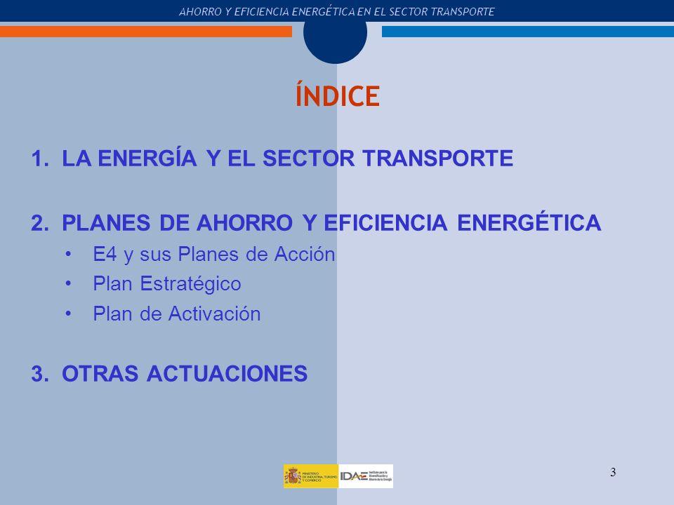 ÍNDICE LA ENERGÍA Y EL SECTOR TRANSPORTE
