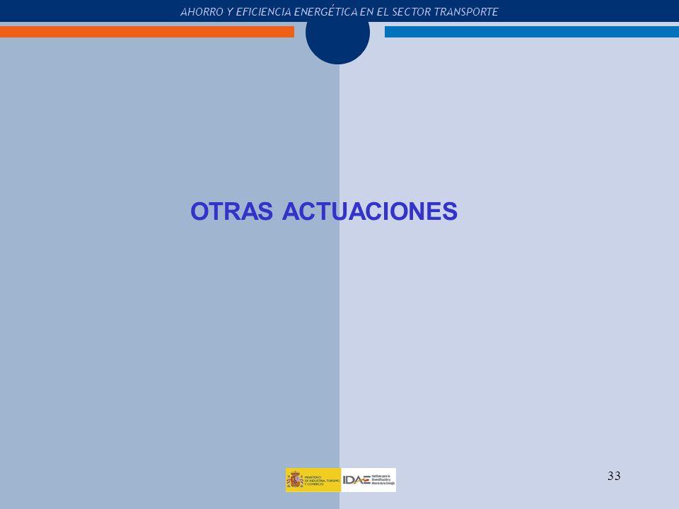OTRAS ACTUACIONES