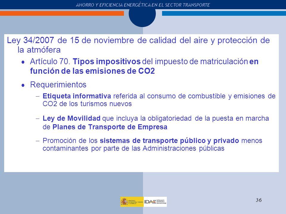 Ley 34/2007 de 15 de noviembre de calidad del aire y protección de la atmófera