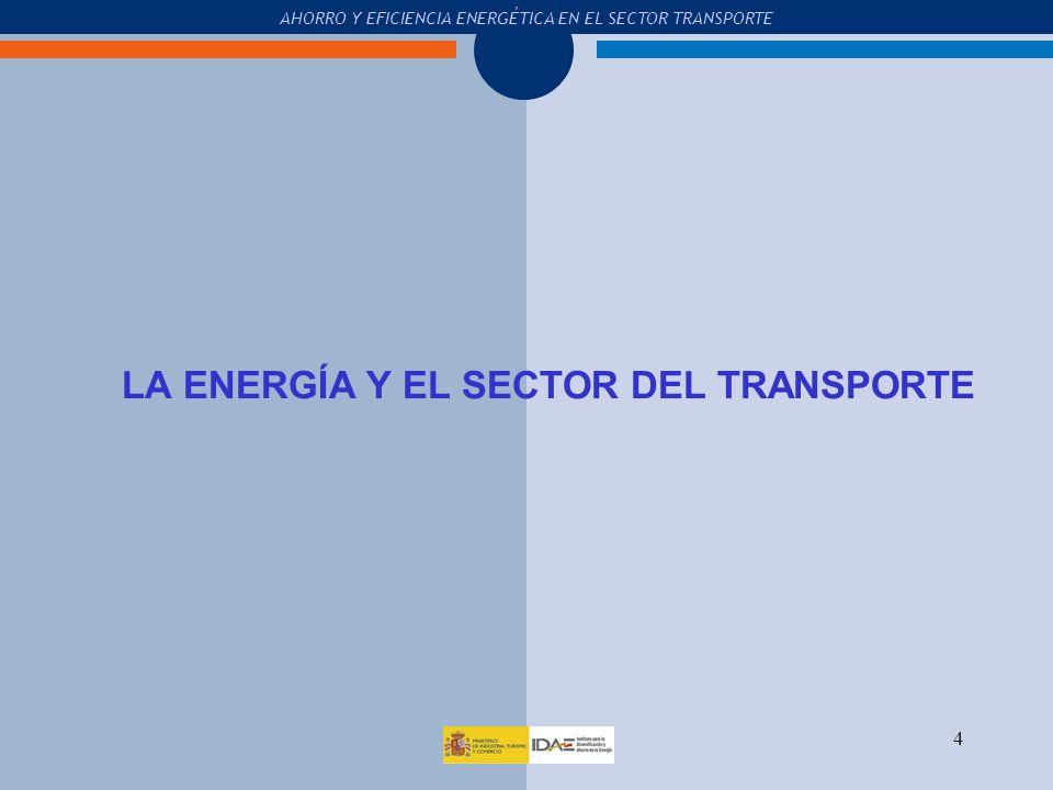 LA ENERGÍA Y EL SECTOR DEL TRANSPORTE
