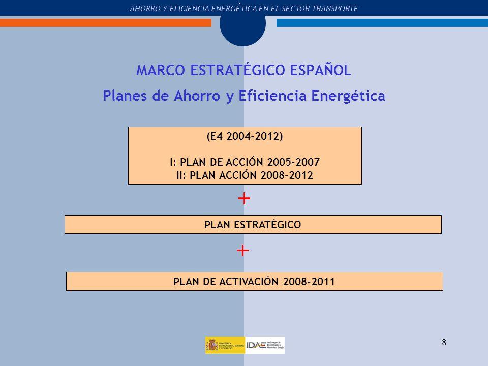 MARCO ESTRATÉGICO ESPAÑOL Planes de Ahorro y Eficiencia Energética