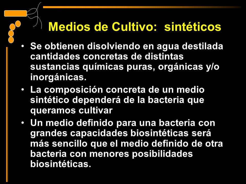 Medios de Cultivo: sintéticos