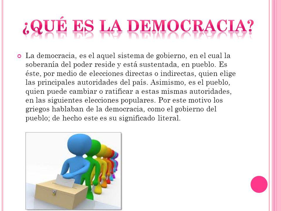 ¿Qué es la democracia