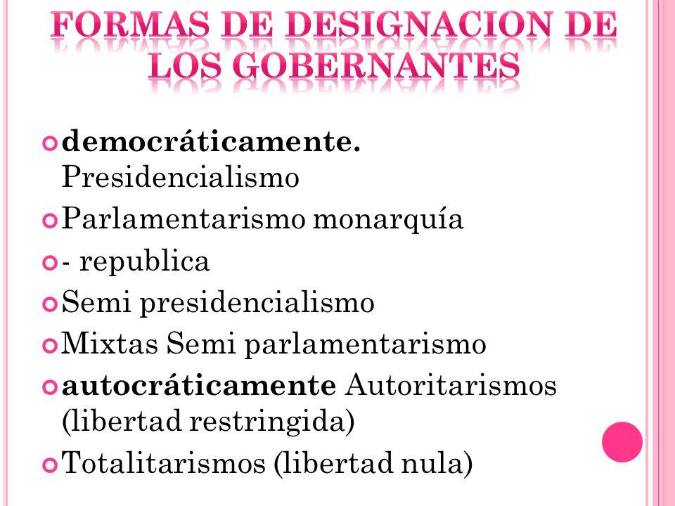 Formas de designacion de los gobernantes