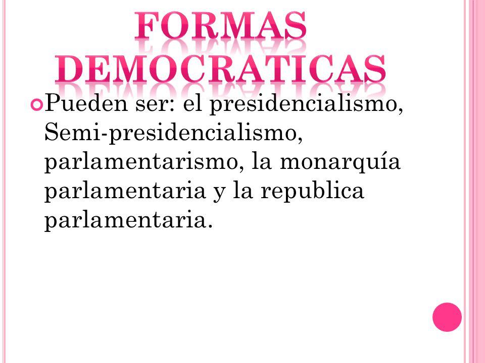 Formas democraticas